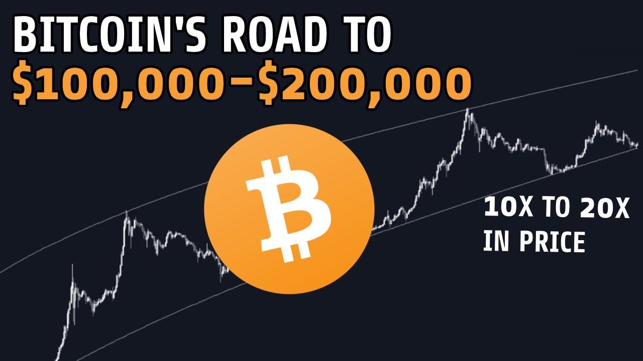 Cum se cumpără Bitcoin | Most Cel mai complet ghid al Braziliei