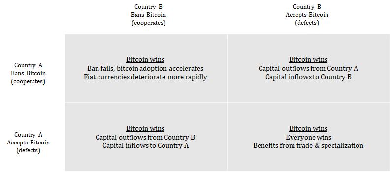sistem piramidă bitcoin