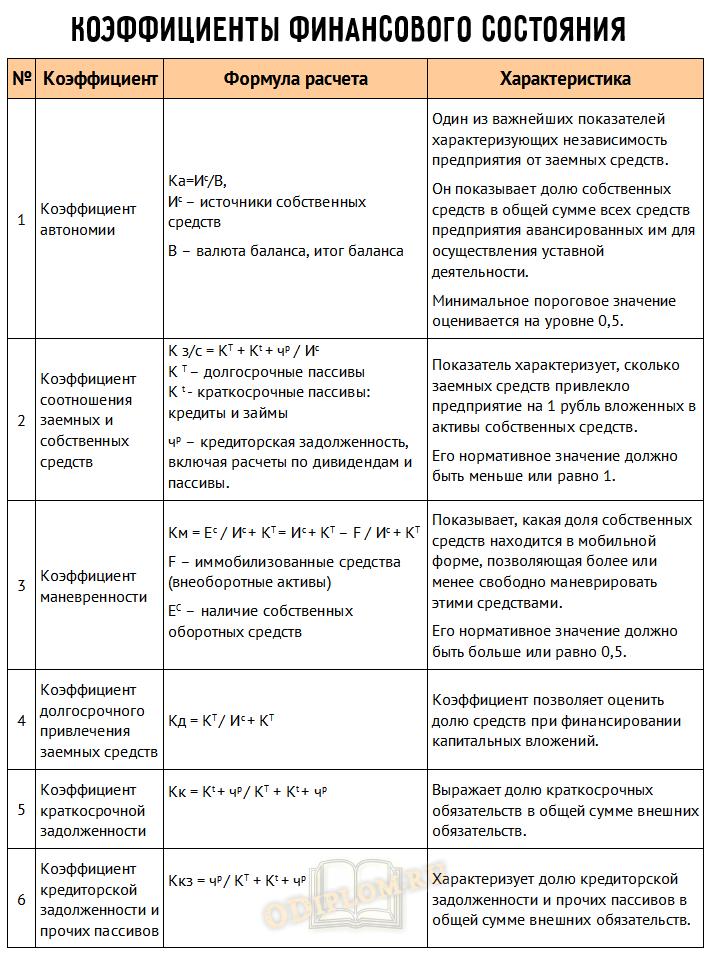 raportul independenței financiare în formarea rezervelor investiții financiare în internet