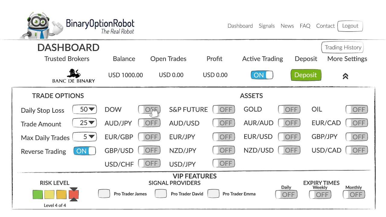 top roboți cu opțiuni binare