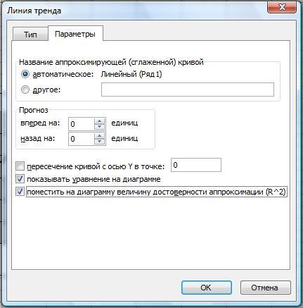 Linie de tendinta Excel - Forumul Softpedia