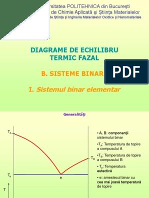 tipuri de diagrame pentru opțiuni binare)