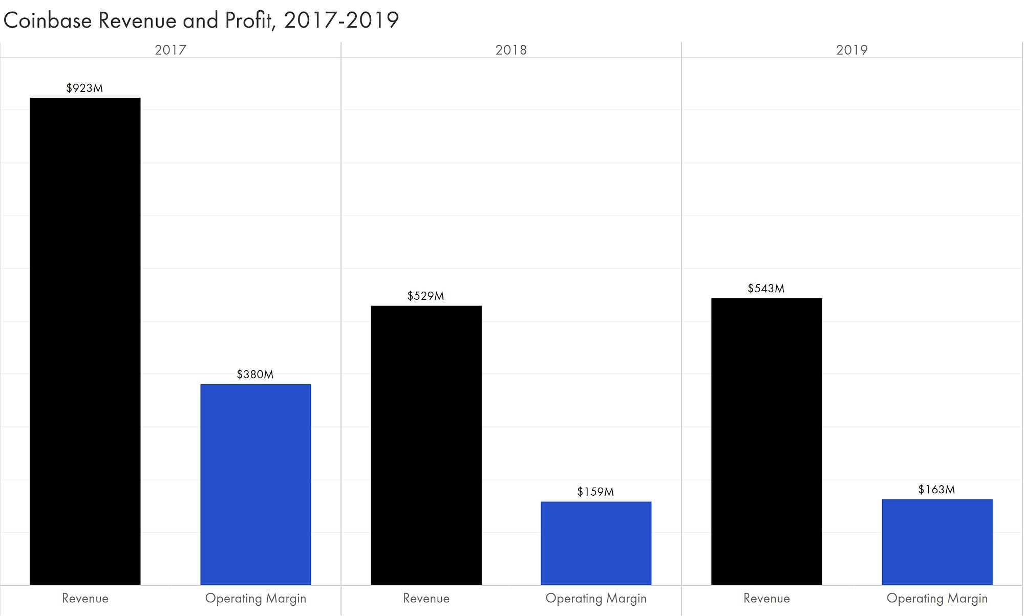 Ce stă la baza creșterii Bitcoin din ultima lună? | Financial Market