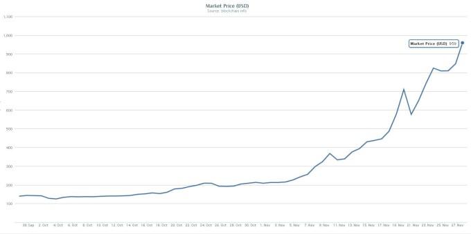 câștigați bitcoin într- o lună câștiguri suplimentare, nu internet