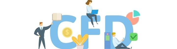 Tranzactionarea algoritmica si arta investitiilor