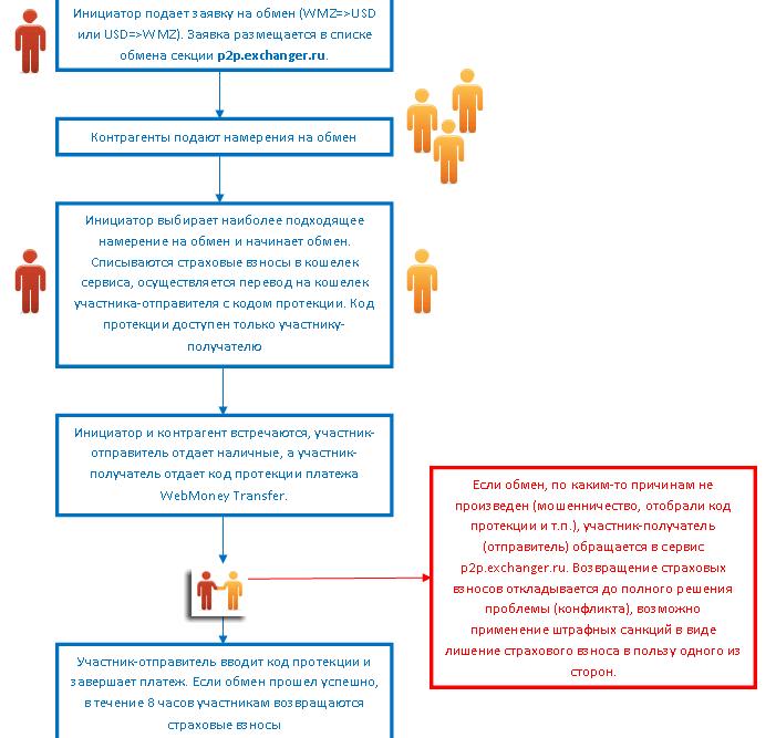 strategii de opțiuni binare YouTube metoda opțiunii pentru evaluarea afacerii