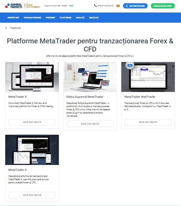Program Sesiune de Tranzacționare | Glosar Trader | Centrul de Asistență FxPro