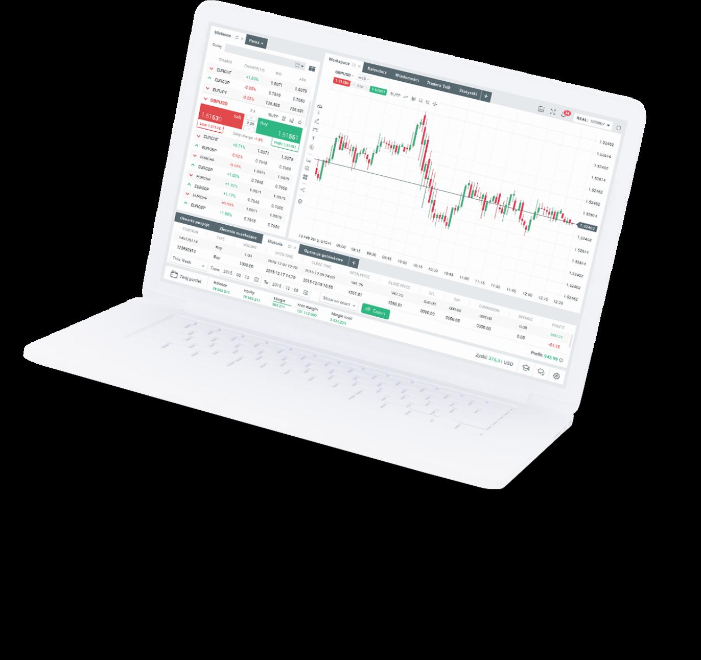primele 10 recenzii de platforme de tranzacționare sigure