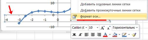 puneți graficul de opțiuni)