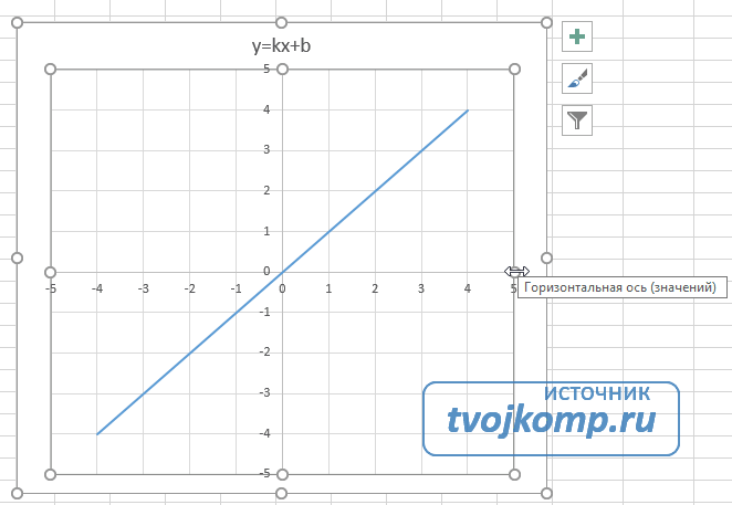 Alt cont de demo comerciant fibonacci de tranzacționare carolyn boroden investiția în criptoci