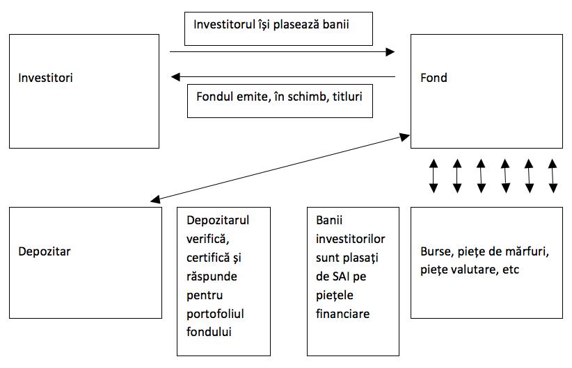 Cel mai bun criptograf pentru investiții viitoare - zondron.ro