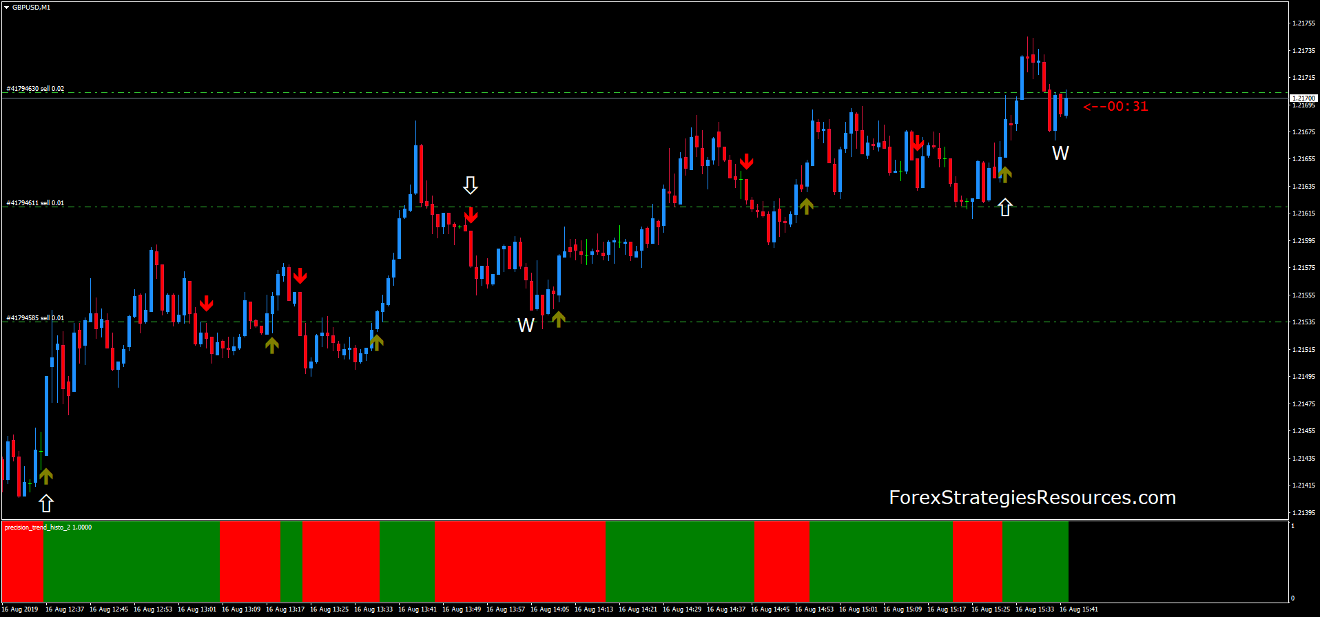 secret al strategiei de opțiuni binare 1 comerț cu opțiuni de obligațiuni