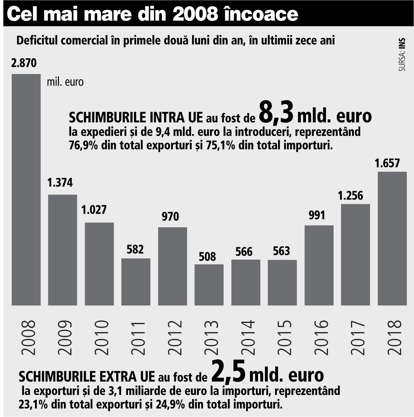 comercial Archives - SEMNAL - Liderul presei regionale din SE României