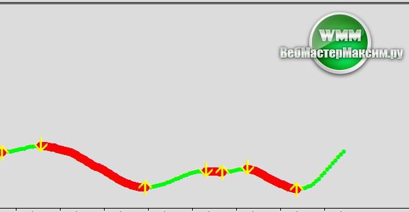 Semnale cu opțiuni binare de înaltă precizie plătite curs de tranzactionare