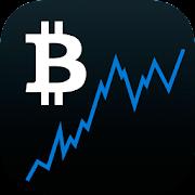 widget- uri bitcoin pentru Android